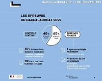 depliant-informations-bac-2021